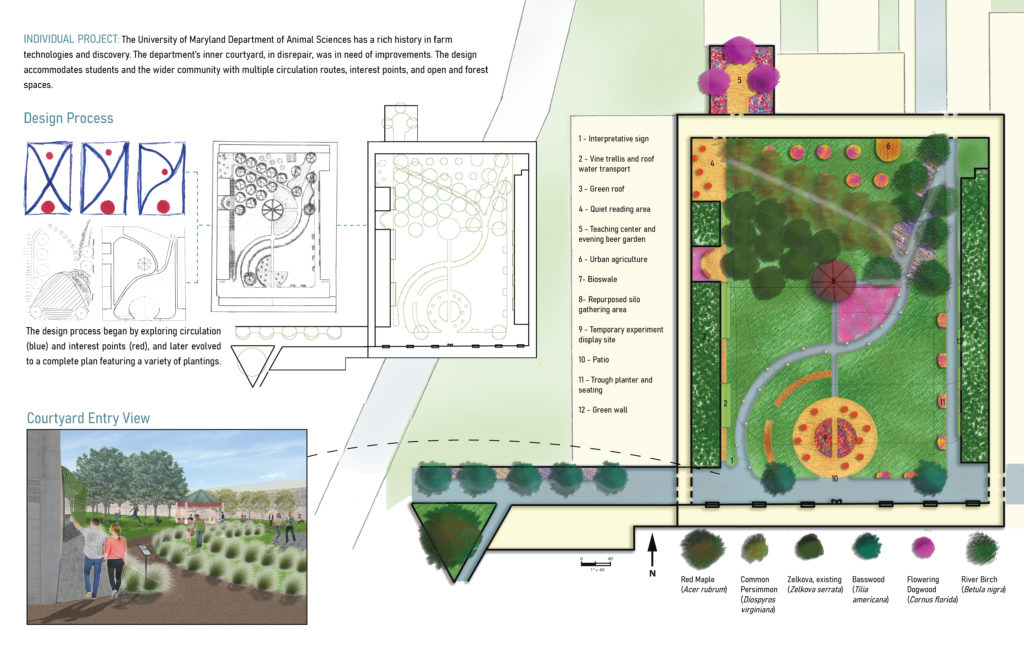 An image with sketches of lines and circles, a landscape architecture site plan, and a perspective of a courtyard.