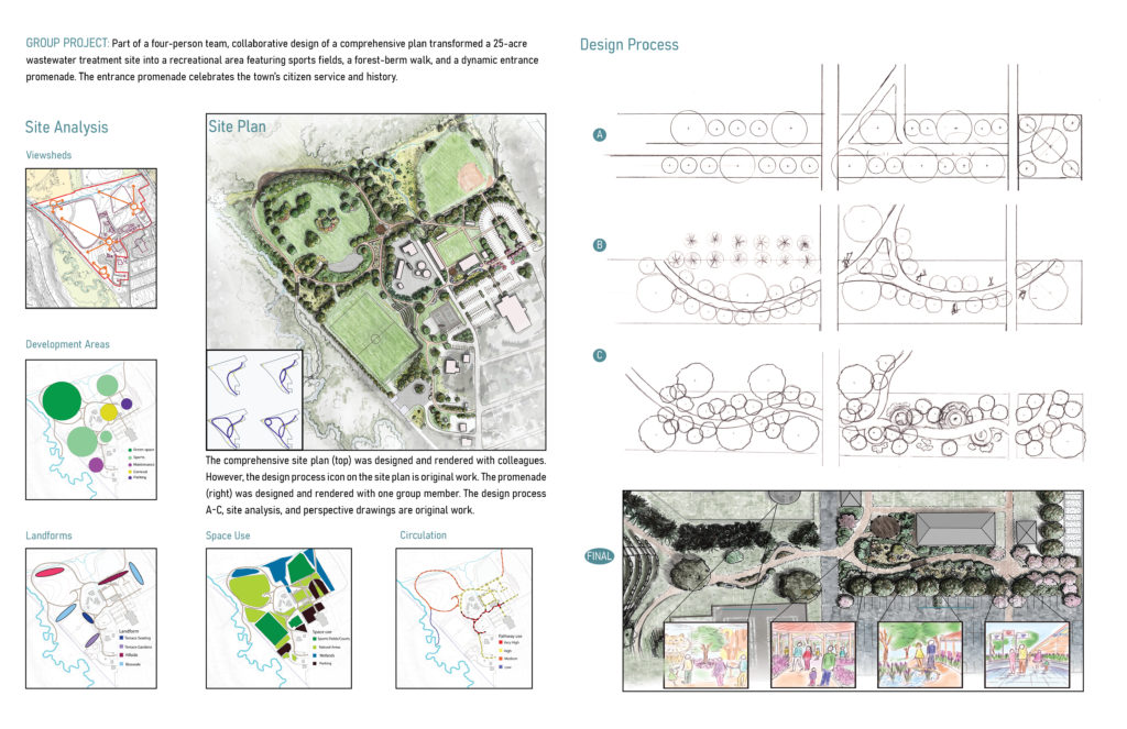 An image with landscape architecture site plans and maps.